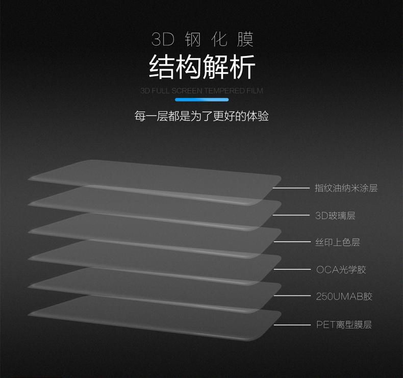 手机钢化膜是由什么材料组成?都是什么材质?